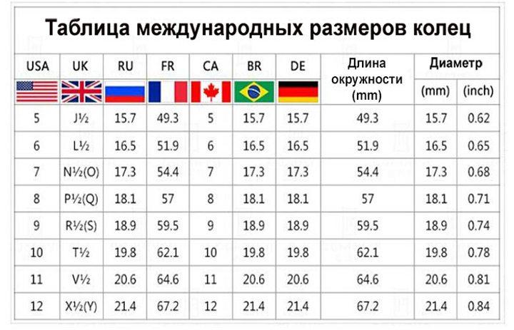 Таблица размеров по странам